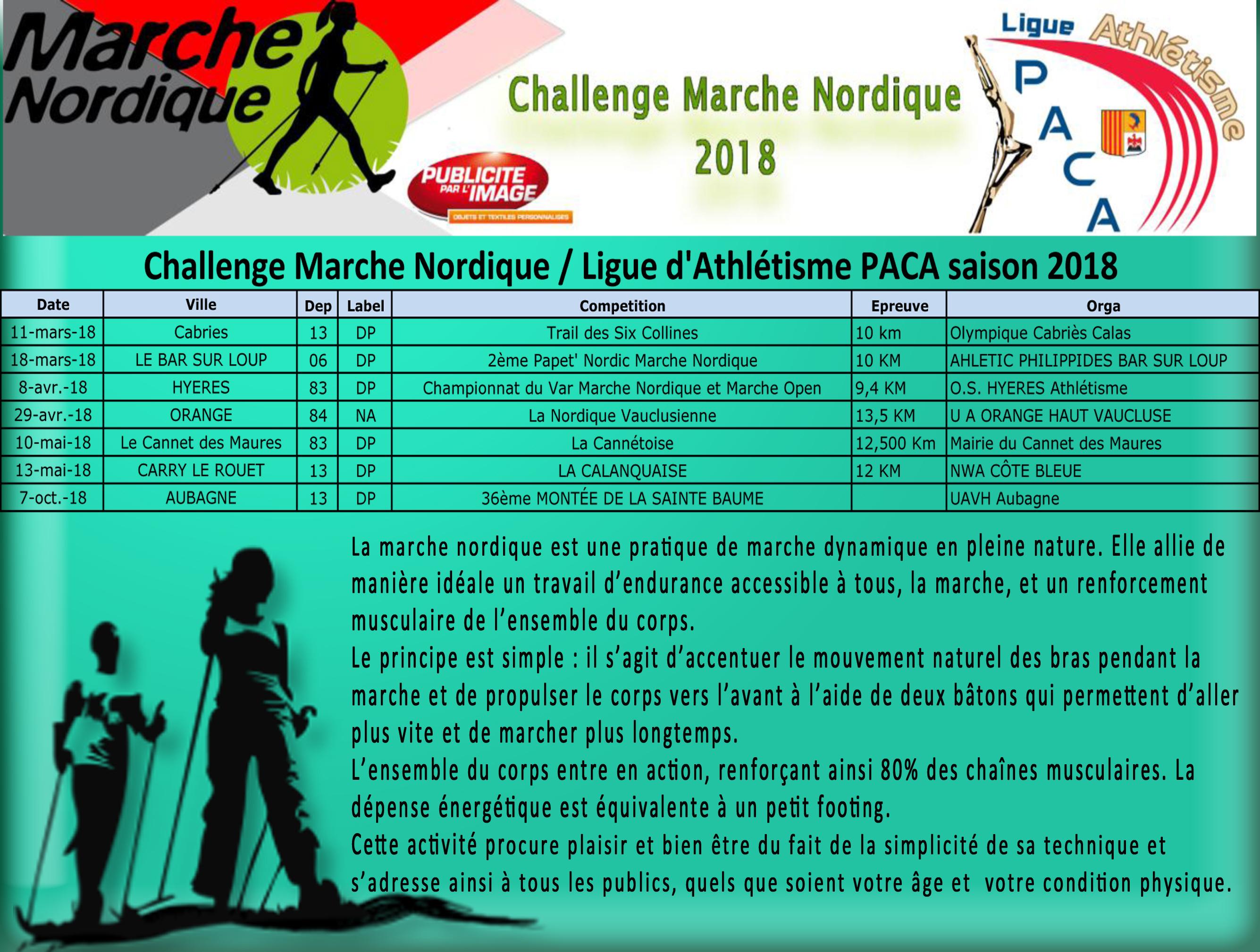 course a pied septembre 2018 paca